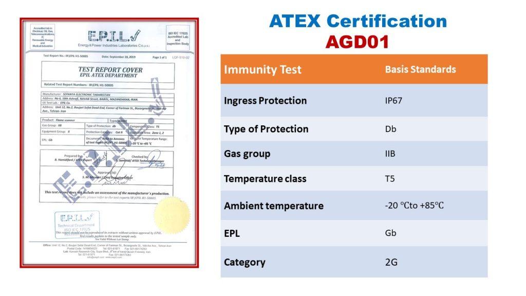 ATEX certificate, AGD01 certification